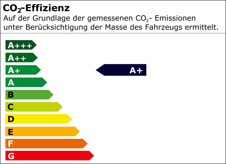 Energieeffizienklasse A+